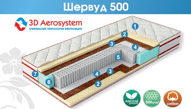 "Матрас ""Шервуд 500"" приобрести в Томске"