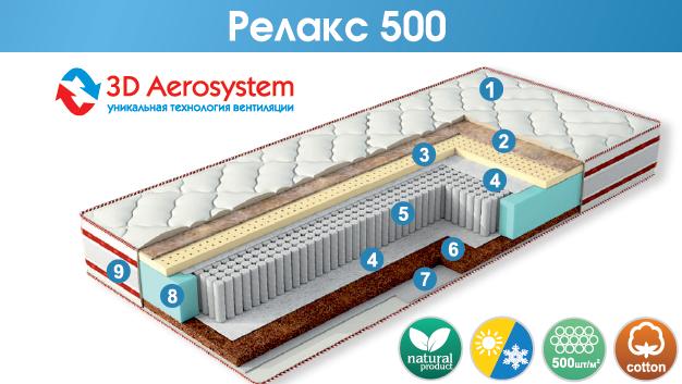 """Матрас """"Релакс 500"""" приобрести в Томске"""