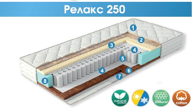"""Матрас """"Релакс 250"""" приобрести в Томске"""