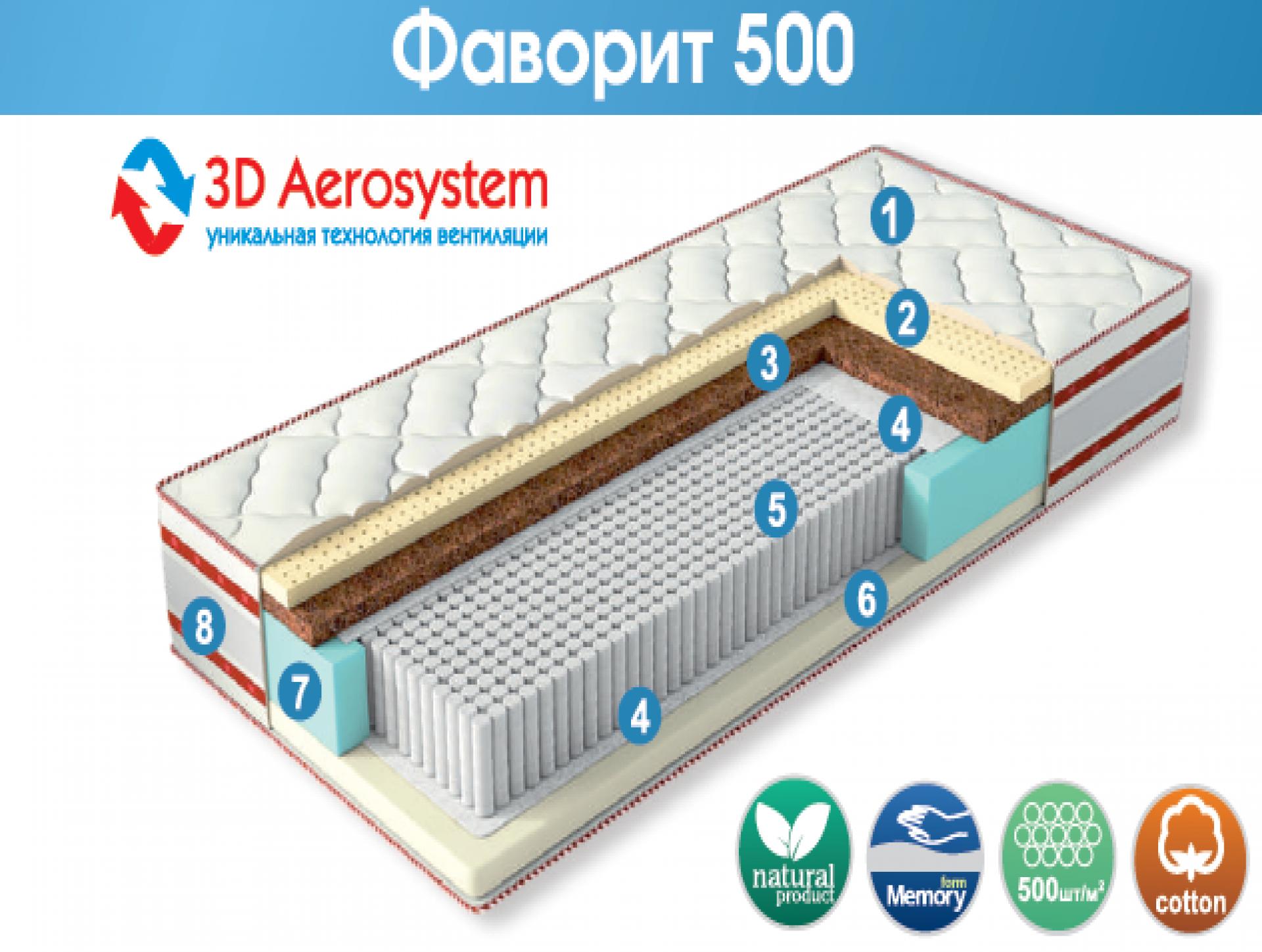 """Матрас """"Фаворит 500"""" приобрести в Томске"""