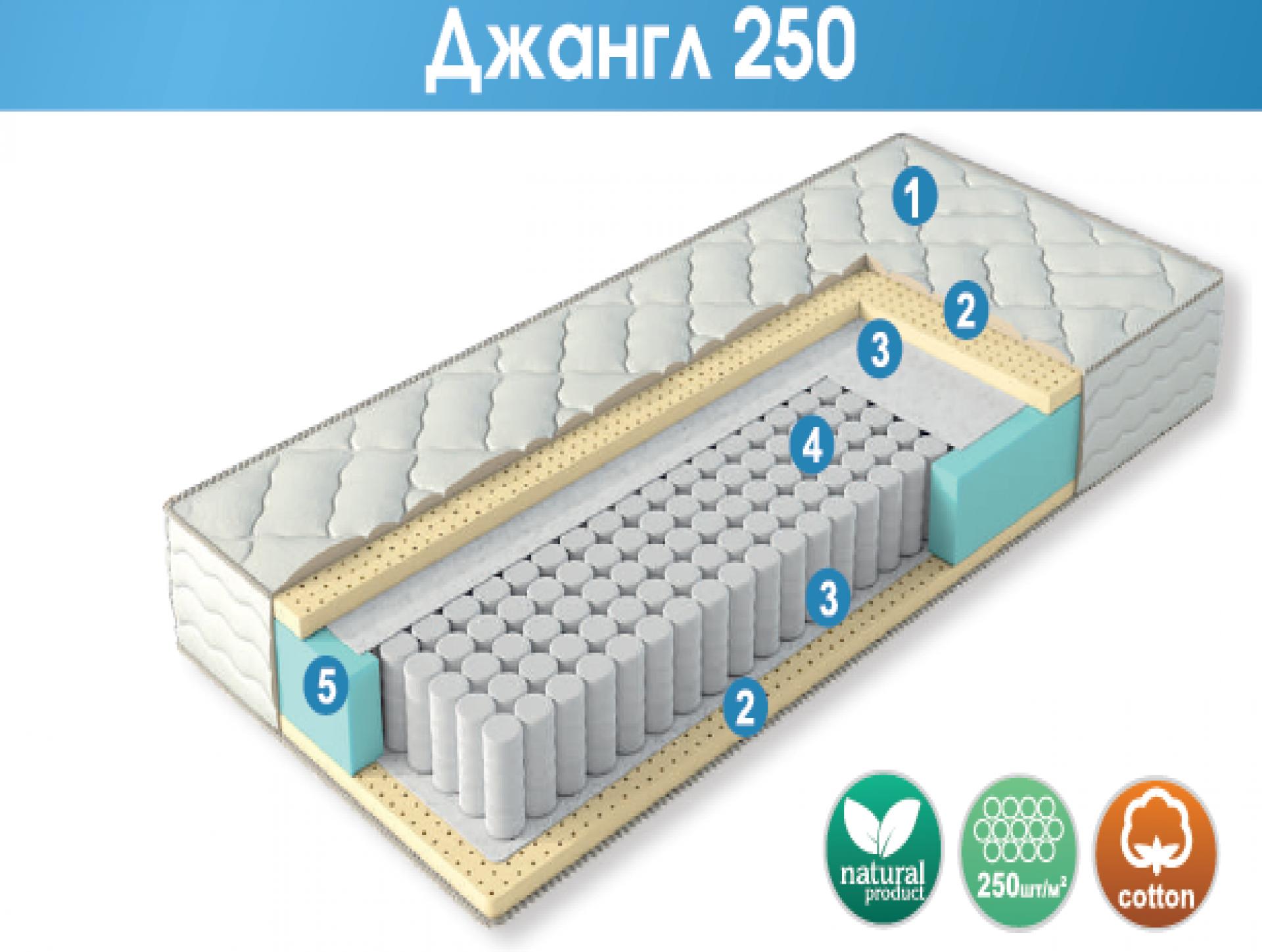 """Матрас """"Джангл 250"""" приобрести в Томске"""