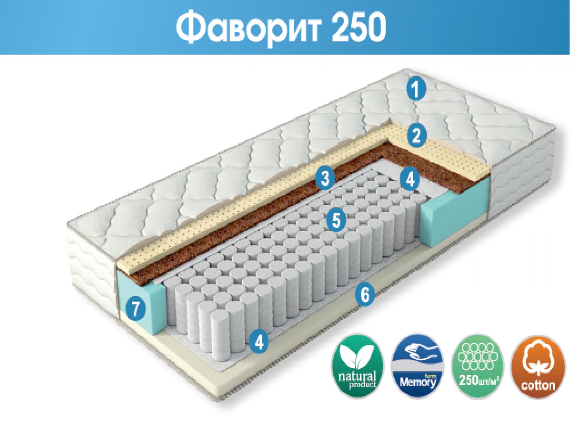 """Матрас """"Фаворит 250"""" приобрести в Томске"""
