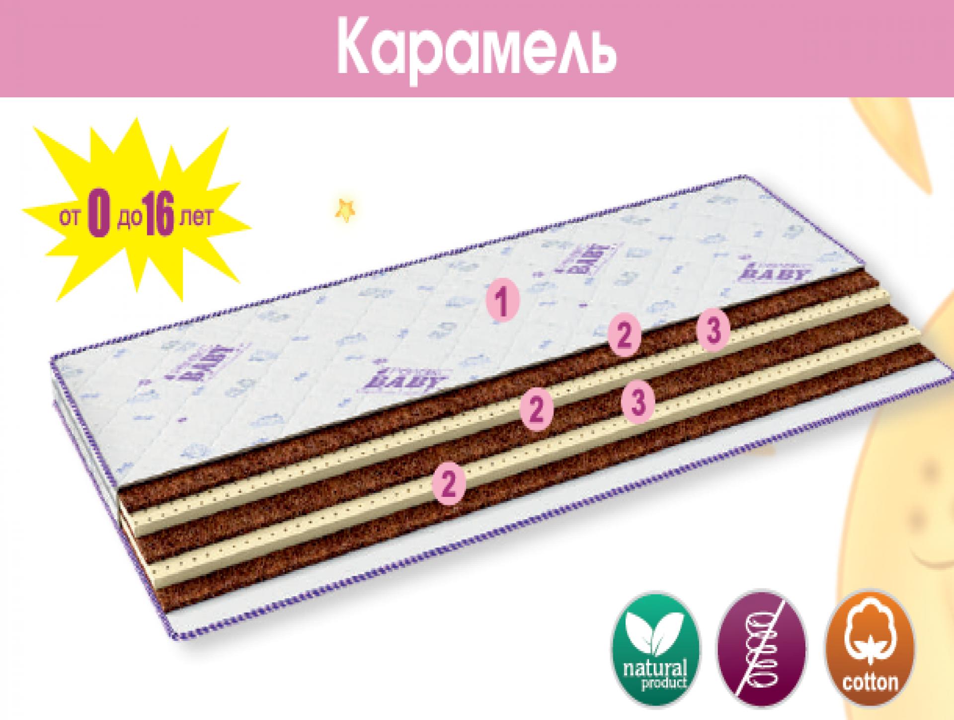 """Матрас детский """"Карамель"""" приобрести в Томске"""