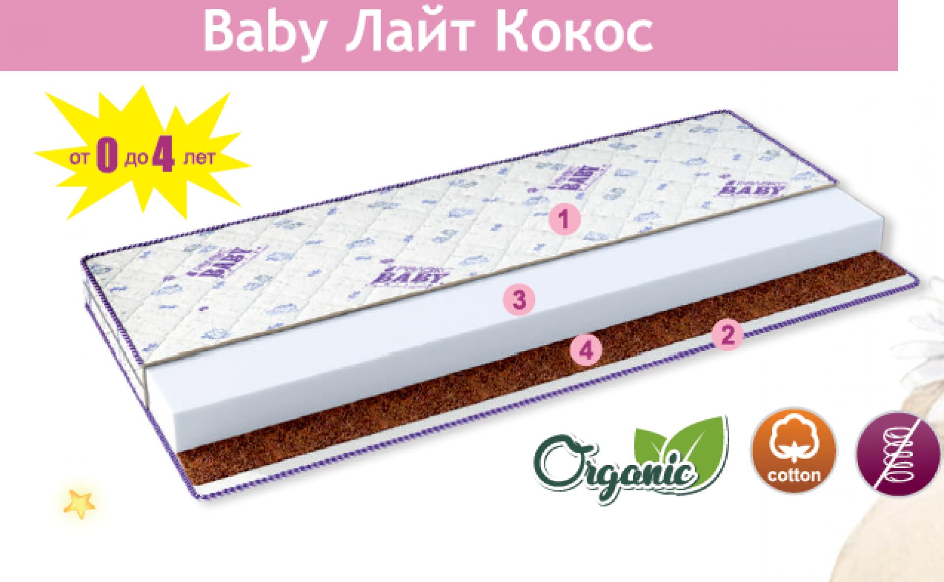 "Матрас детский ""Бэби Лайт кокос"""